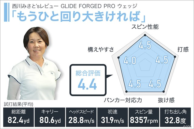 GLIDE FORGED PRO ウェッジを西川みさとが試打「もうひと回り大きければ」