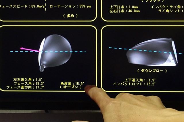 トップで折れる左手首のクセを一発で解決 ヘッド挙動解析ではインサイドアウト&ダウンブローでフェースが大きく開いている