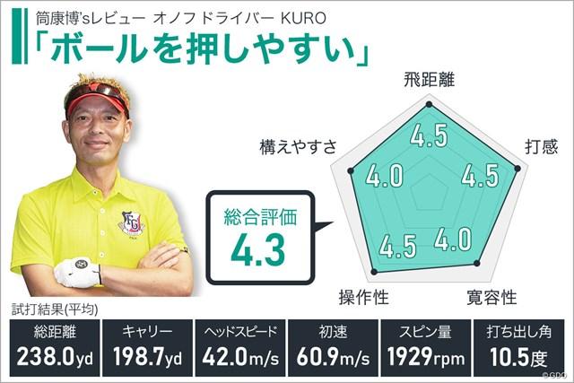 オノフ ドライバ― KUROを筒康博が試打「ボールを押しやすい」