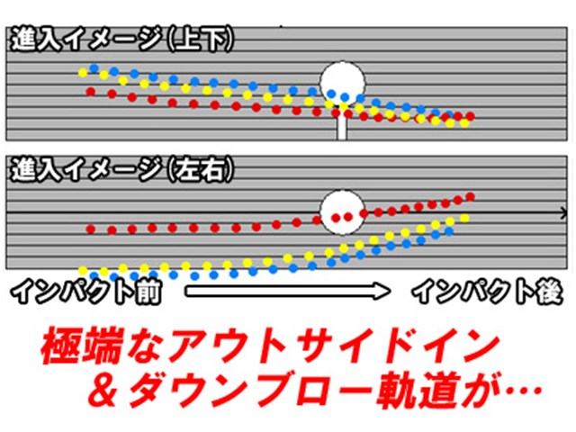 田村さんヘッド軌道イメージ受講前