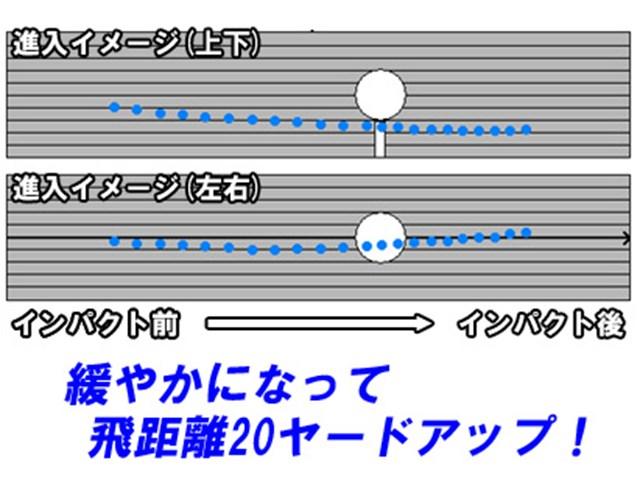 田村さんヘッド軌道イメージ受講後