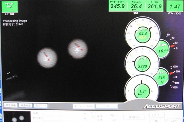 マーク試打IP テーラーメイド R9 スーパーMAX ドライバー NO.5 クラブの総重量が軽いため、スイングスピードに変化が!低スピン、高弾道で飛距離が稼げる