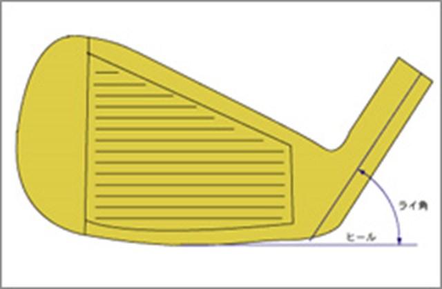 ヘッドとシャフトのおりなす角度をライ角という。目安は構えたときトウ側が5ミリほど浮くクラブがベスト。ヘッドの素材が軟鉄鍛造のものであれば、ライ角調整も工房でできる