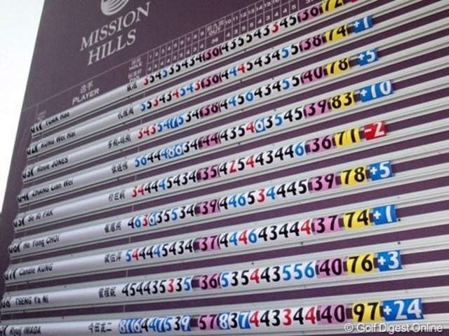 2010年 スタートロフィー 3日目 スコアボード 今田竜二の24オーバー、トータルスコア97が刻まれたスコアボード