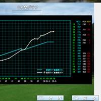 """縦にシャフト振動数cpm、横にクラブの番手が記されたグラフ。水色の線が番手ごとの適正な振動数で、白い線は現在使用しているクラブを表している。この場合、ウッドはアンダー傾向、アイアンはオーバー傾向になる """"シャフト振動数""""にこだわった新たなクラブ診断 NO.1"""