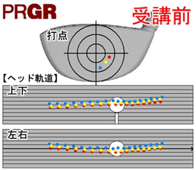 加藤さんヘッド軌道・打点イメージ