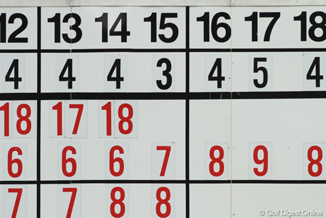 2011年 ウェグマンズLPGAチャンピオンシップ 最終日 ケタ違い 2位と10打差をつけてヤニ・ツェンが優勝。2年連続でビッグスコアが出た