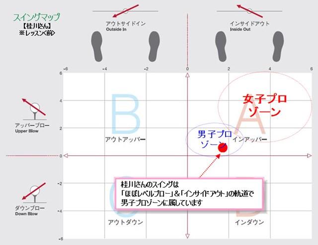 桂川さんスイングマップ