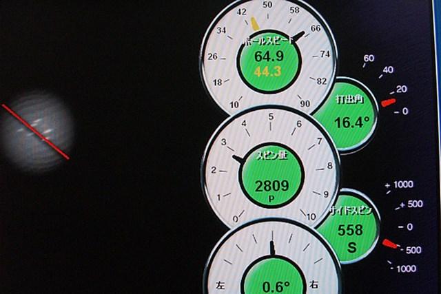 マーク試打 PING G10 ドライバー NO.5 ロフト10.5度の純正Sシャフトを試打しアキュベクターで測定した。リアルロフトが12.5度あるため、打ち出し角度が16.4度と高い