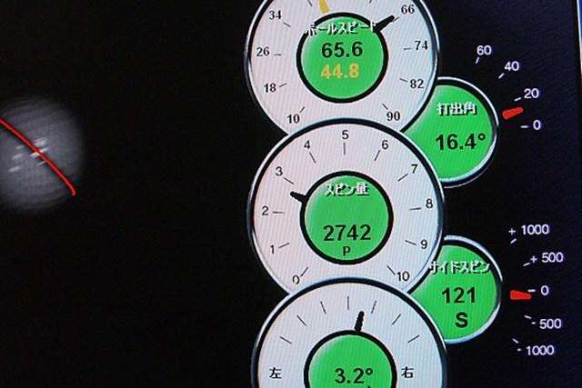 マーク試打 ロイヤルコレクション RCスター fdドライバー NO.5 打ち出し角16.4度、バックスピン量2742回転と3番ウッドで打ったかのような高い弾道が得られる
