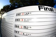 2011年 日本女子プロゴルフ選手権大会コニカミノルタ杯 最終日 スコアボード
