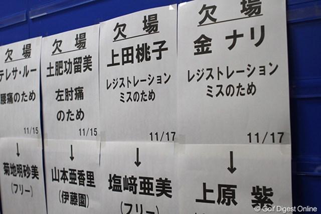 2011年 大王製紙エリエールレディスオープン 事前 欠場の告知 上田桃子と金ナリがまさかの欠場・・・。ありえないミスが起こった