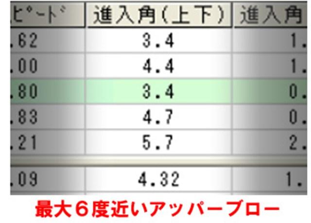 中野さん上下進入角データ