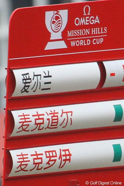 2011年 オメガミッションヒルズワールドカップ 2日目 キャリングボード 今日は難しくしてみました。スコアも国旗も見えないとわかりませんよね。たぶん下がマキロイ