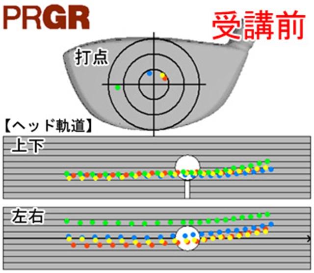 田村さんヘッド軌道