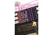 2012年 東建ホームメイトカップ 2日目 高山忠洋