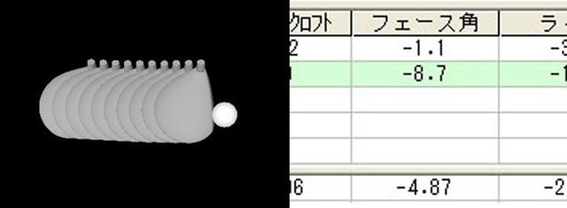 廣川さんヘッド挙動とフェース角データ