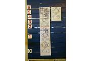 2012年 スタンレーレディスゴルフトーナメント 最終日 掲示板