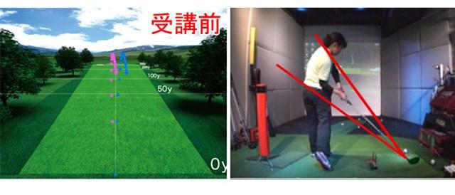 ゴルフ部Kさん2 弾道