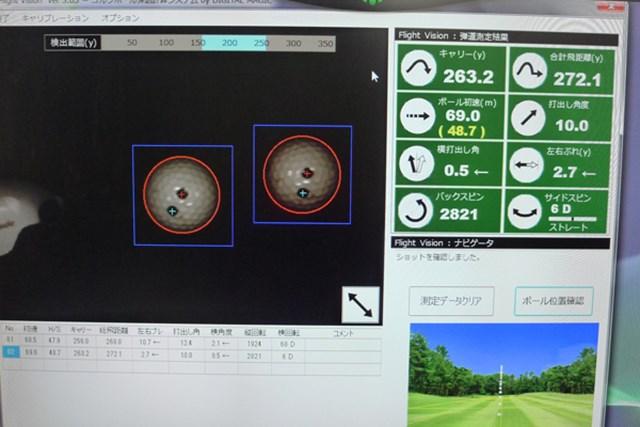 マーク試打 ネクストゴルフ 鎬(SHINOGI)シャフト 適度なバックスピン量で安定感を保ちながら、力強い初速が出る
