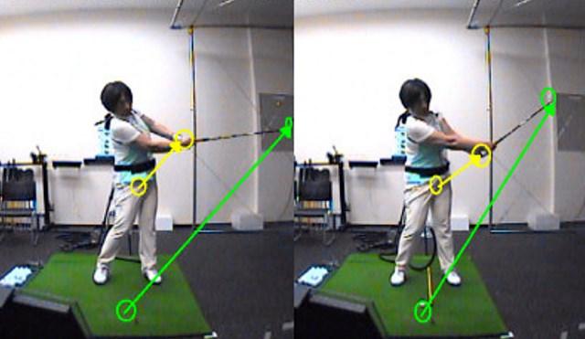 golftec LからLでヘッドの移動距離をアップ! 6-1