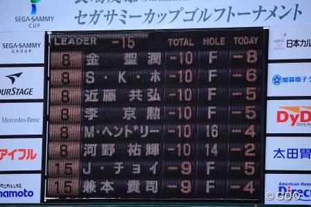 速報 リーダー ボード 男子 ゴルフ