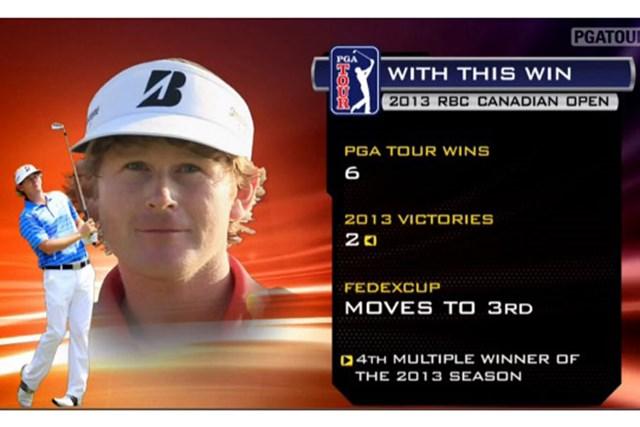 2013年 PGA公式 再び波にのったスネデカー 逆転で今シーズン2勝目を挙げたスネデカーは、「プレーヤー・オブ・ザ・イヤー」の候補選手のひとりに急浮上!