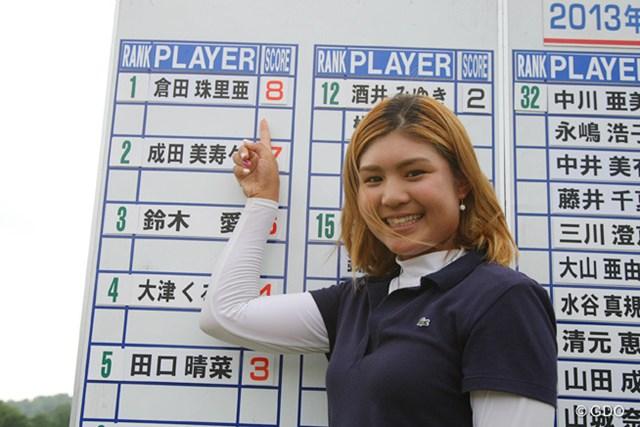 2013年 プロのこだわり5箇条 倉田珠里亜 今年のプロテストをトップで合格した倉田珠里亜