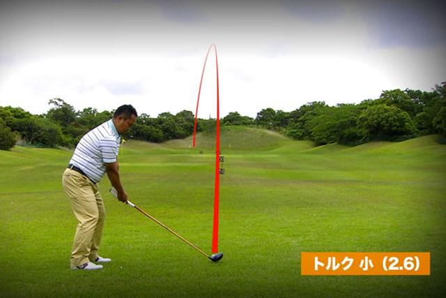 ゴルフクラブの取扱説明書 Vol.3 シャフトで球をつかまえる! 3P