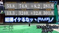 G400 MAX ドライバー×万振りマン【クラブ試打 三者三様】