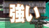 ツアーB XD-3 ドライバー×筒康博【クラブ試打 三者三様】