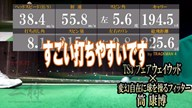 タイトリスト TS3 フェアウェイウッド×筒康博【クラブ試打 三者三様】
