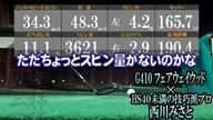 G410 フェアウェイウッド×西川みさと【クラブ試打 三者三様】