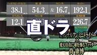 オリジナルワン ミニドライバー×筒康博【クラブ試打 三者三様】