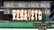 G410 LST ドライバー×筒康博【クラブ試打 三者三様】