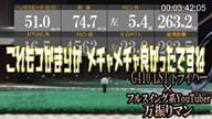 G410 LST ドライバー×万振りマン【クラブ試打 三者三様】