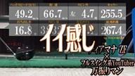 ディアマナ ZF×万振りマン【クラブ試打 三者三様】