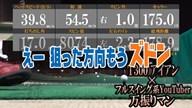 タイトリスト T300 アイアン×万振りマン【クラブ試打 三者三様】